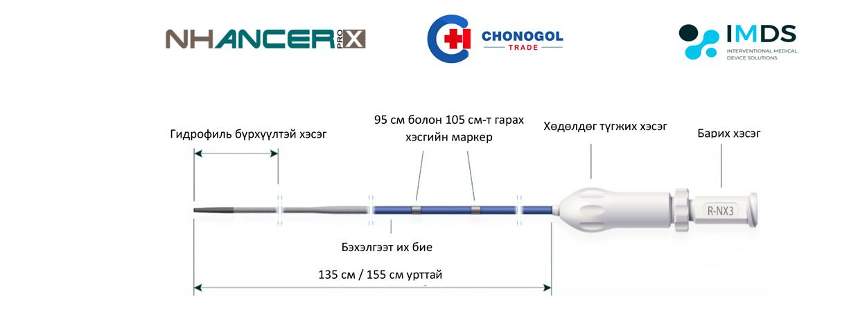 Micro catheter